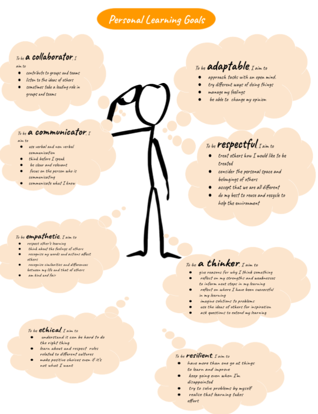 Ipc personal learning goals